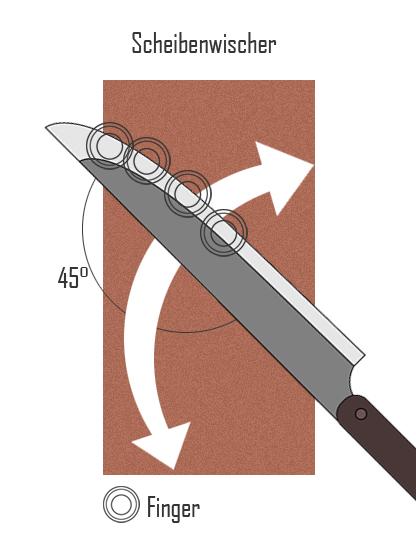 scheibenwischer-technik-messer-schaerfen